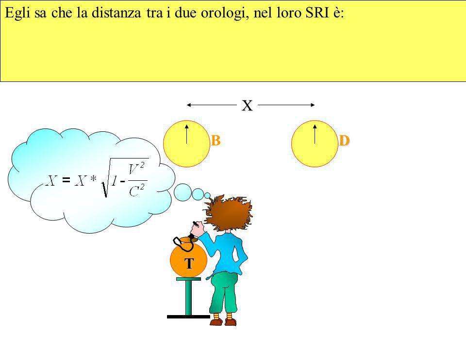 Egli sa che la distanza tra i due orologi, nel loro SRI è:DB X T