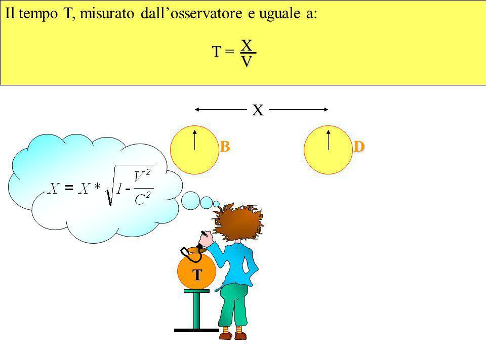 Il tempo T, misurato dallosservatore e uguale a:DB X T T = XV