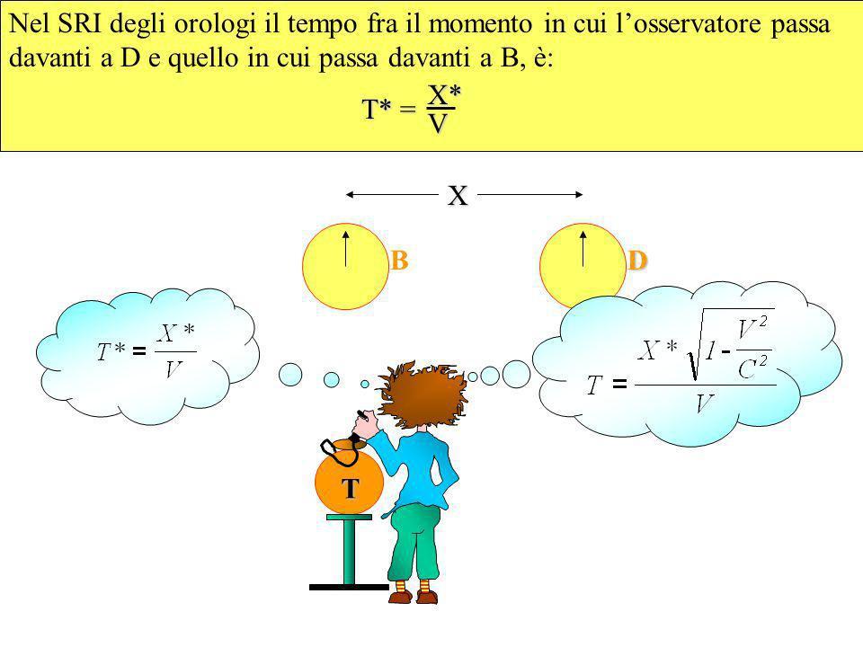 Nel SRI degli orologi il tempo fra il momento in cui losservatore passa davanti a D e quello in cui passa davanti a B, è:DB X T T* = X*V