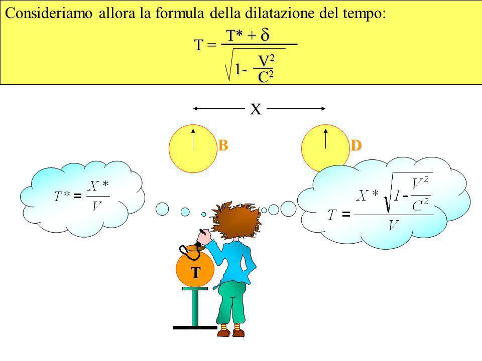 Consideriamo allora la formula della dilatazione del tempo:DB X T T = T* + T* + C2C2C2C2 V2V2V2V21-