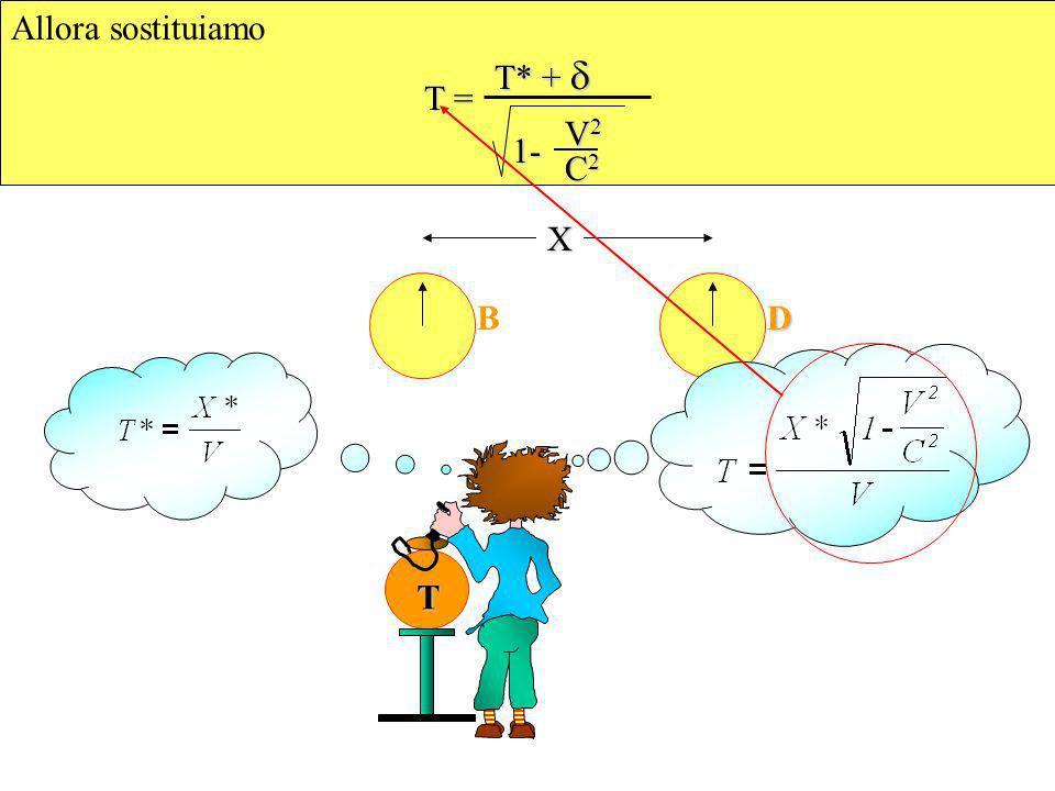 Allora sostituiamoDB X T T = T* + T* + C2C2C2C2 V2V2V2V21-