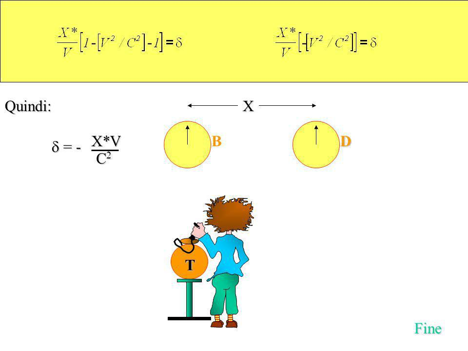 DB X T Quindi: = - = -X*V C2C2C2C2 Fine