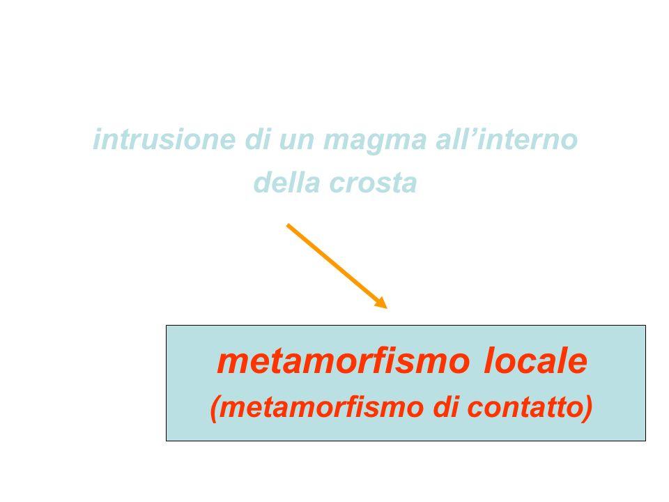 intrusione di un magma allinterno della crosta metamorfismo locale (metamorfismo di contatto)