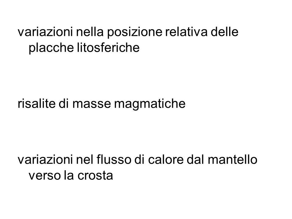 variazioni nella posizione relativa delle placche litosferiche risalite di masse magmatiche variazioni nel flusso di calore dal mantello verso la cros