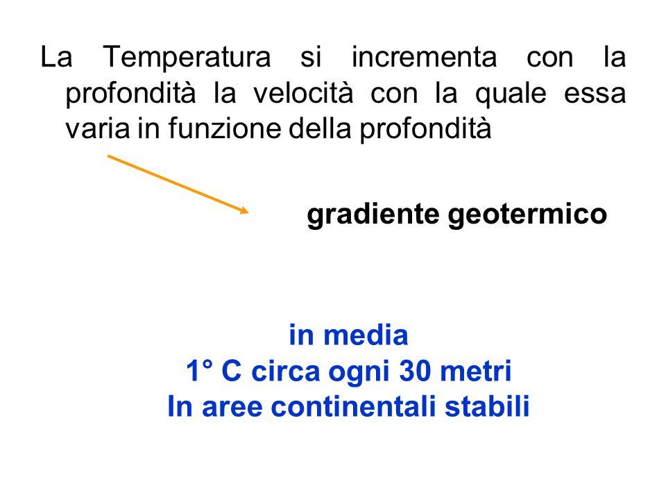 La Temperatura si incrementa con la profondità la velocità con la quale essa varia in funzione della profondità gradiente geotermico in media 1° C cir