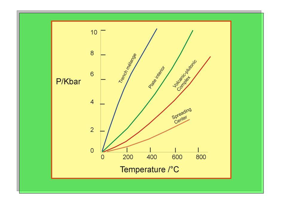 Le misure del flusso di calore effettuate in prossimità della superficie della Terra ci forniscono utili informazioni su come i gradienti geotermici variano nei diversi ambienti geodinamici