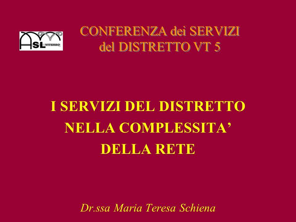 I SERVIZI DEL DISTRETTO NELLA COMPLESSITA DELLA RETE Dr.ssa Maria Teresa Schiena CONFERENZA dei SERVIZI del DISTRETTO VT 5