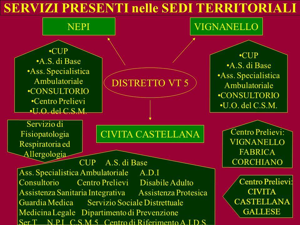 Il DISTRETTO si integra funzionalmente con: SERT NEUROPSICHIATRIA INFANTILE D.S.M. DIPARTIMENTO DI PREVENZIONE CENTRO DI RIFERIMENTO A.I.D.S. MEDICINA