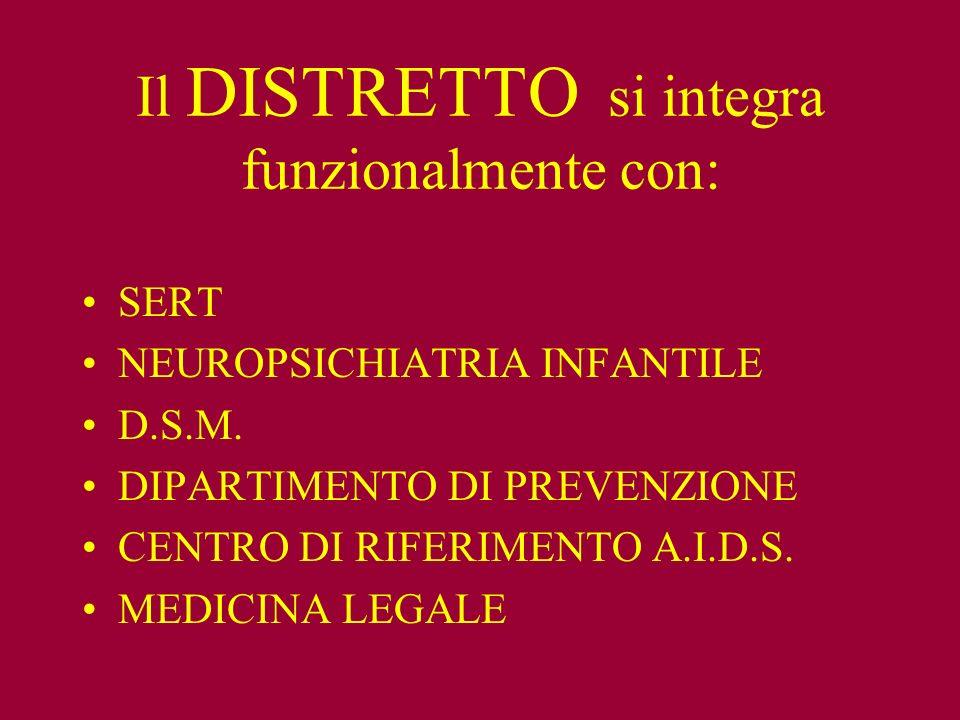 Il DISTRETTO si integra funzionalmente con: SERT NEUROPSICHIATRIA INFANTILE D.S.M.