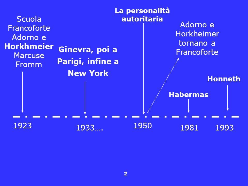 2 1923 1933….19811993 Ginevra, poi a Parigi, infine a New York La personalità autoritaria Scuola Francoforte Adorno e Horkhmeier Marcuse Fromm Adorno