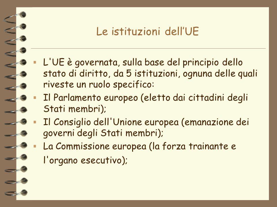 Le istituzioni dellUE L'UE è governata, sulla base del principio dello stato di diritto, da 5 istituzioni, ognuna delle quali riveste un ruolo specifi