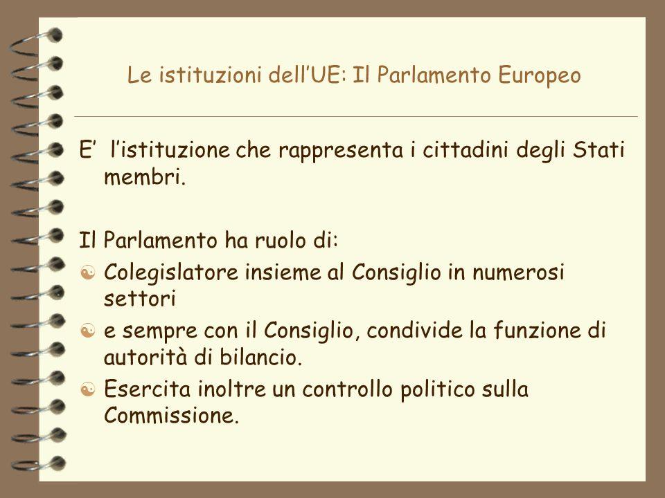 Le istituzioni dellUE: Il Parlamento Europeo E listituzione che rappresenta i cittadini degli Stati membri. Il Parlamento ha ruolo di: [ Colegislatore