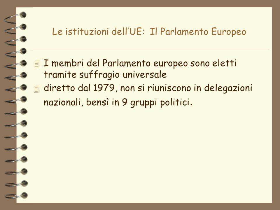 Le istituzioni dellUE: Il Parlamento Europeo 4 I membri del Parlamento europeo sono eletti tramite suffragio universale diretto dal 1979, non si riuni