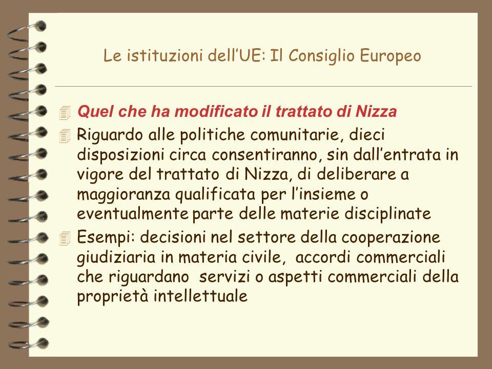 Le istituzioni dellUE: Il Consiglio Europeo 4 Quel che ha modificato il trattato di Nizza 4 Riguardo alle politiche comunitarie, dieci disposizioni ci
