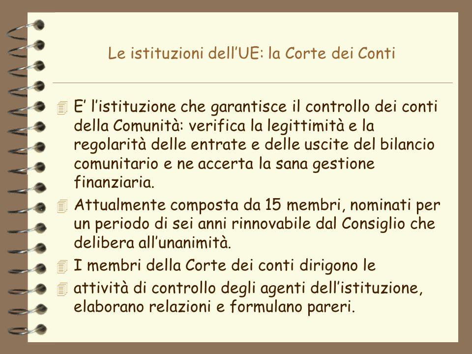 Le istituzioni dellUE: la Corte dei Conti 4 E listituzione che garantisce il controllo dei conti della Comunità: verifica la legittimità e la regolari