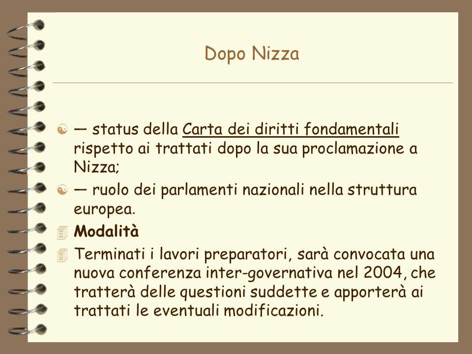 Dopo Nizza [ status della Carta dei diritti fondamentali rispetto ai trattati dopo la sua proclamazione a Nizza; ruolo dei parlamenti nazionali nella