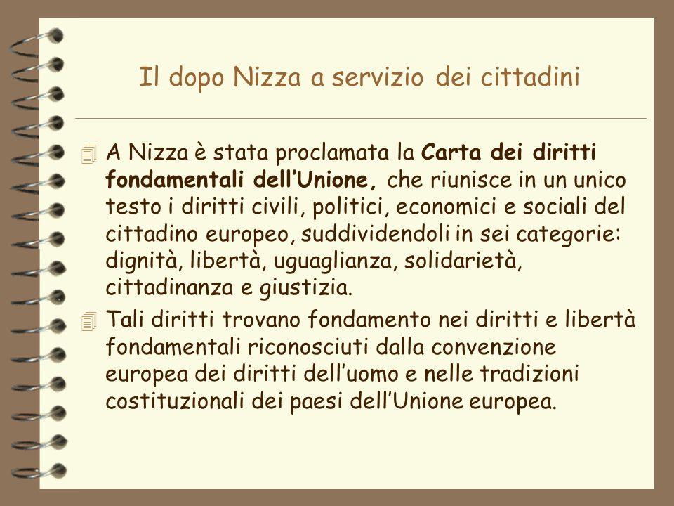 Il dopo Nizza a servizio dei cittadini 4 A Nizza è stata proclamata la Carta dei diritti fondamentali dellUnione, che riunisce in un unico testo i dir