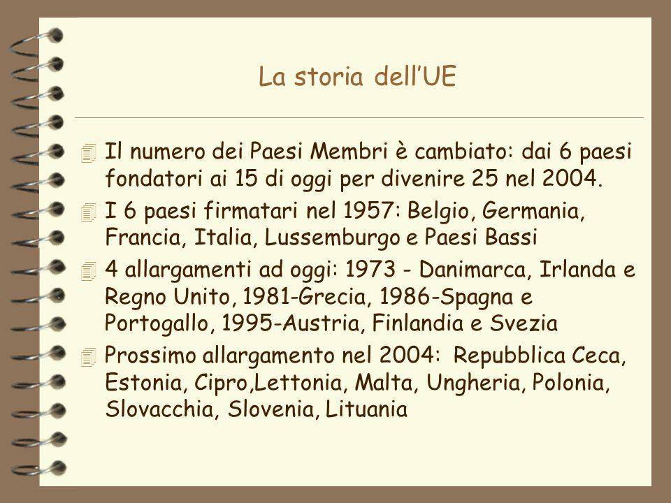 La storia dellUE 4 Il numero dei Paesi Membri è cambiato: dai 6 paesi fondatori ai 15 di oggi per divenire 25 nel 2004. 4 I 6 paesi firmatari nel 1957