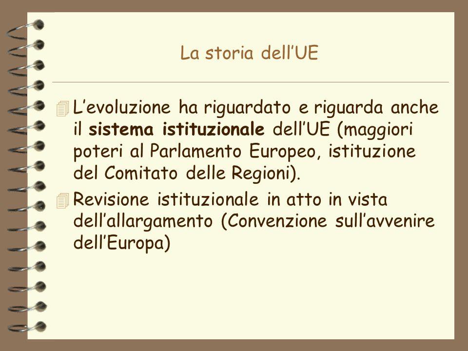 La storia dellUE 4 Levoluzione ha riguardato e riguarda anche il sistema istituzionale dellUE (maggiori poteri al Parlamento Europeo, istituzione del
