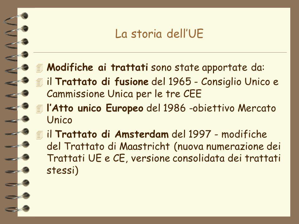 La storia dellUE 4 Modifiche ai trattati sono state apportate da: 4 il Trattato di fusione del 1965 - Consiglio Unico e Cammissione Unica per le tre C