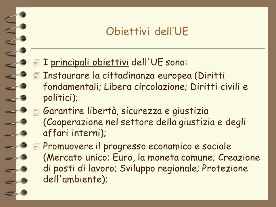 Obiettivi dellUE 4 I principali obiettivi dell'UE sono: 4 Instaurare la cittadinanza europea (Diritti fondamentali; Libera circolazione; Diritti civil