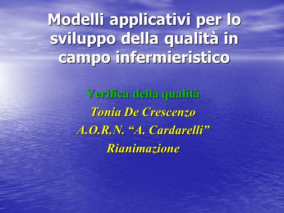 Modelli applicativi per lo sviluppo della qualità in campo infermieristico Verifica della qualità Tonia De Crescenzo A.O.R.N.