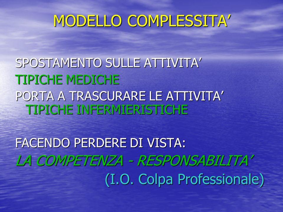 MODELLO COMPLESSITA SPOSTAMENTO SULLE ATTIVITA TIPICHE MEDICHE PORTA A TRASCURARE LE ATTIVITA TIPICHE INFERMIERISTICHE FACENDO PERDERE DI VISTA: LA COMPETENZA - RESPONSABILITA (I.O.