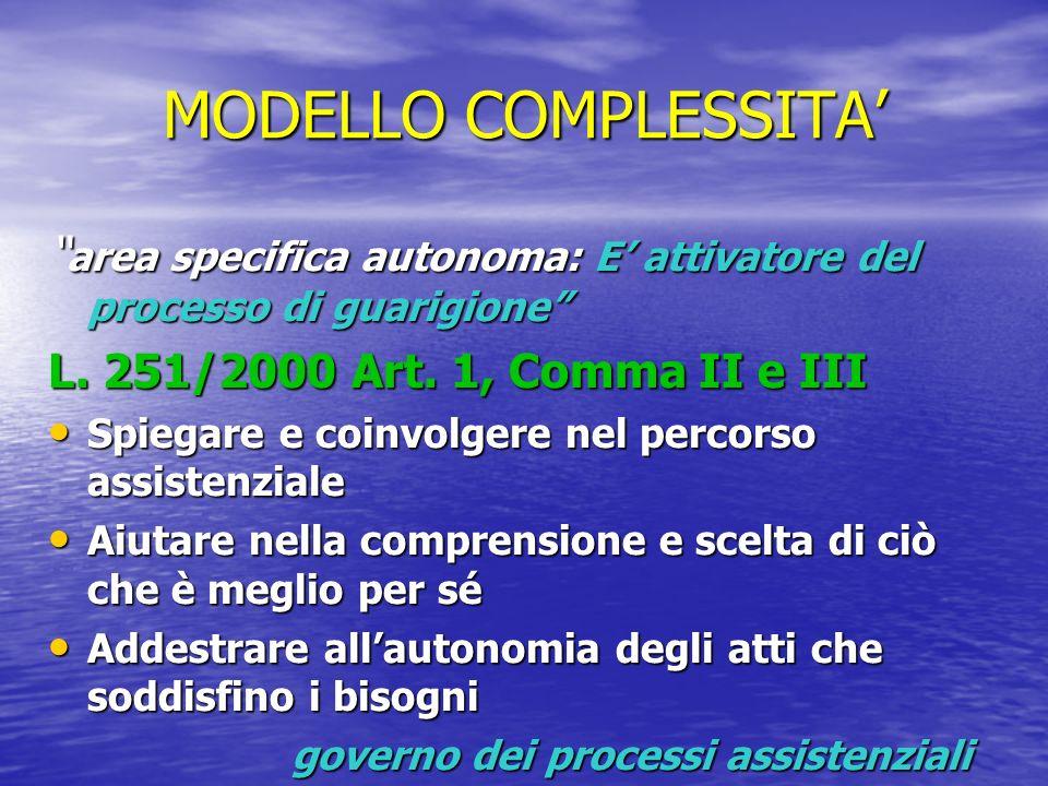 MODELLO COMPLESSITA area specifica autonoma: E attivatore del processo di guarigione area specifica autonoma: E attivatore del processo di guarigione L.