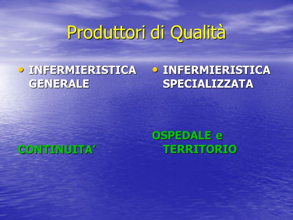 Produttori di Qualità INFERMIERISTICA GENERALE INFERMIERISTICA GENERALECONTINUITA INFERMIERISTICA SPECIALIZZATA INFERMIERISTICA SPECIALIZZATA OSPEDALE e TERRITORIO