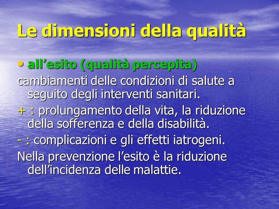 Le dimensioni della qualità allesito (qualità percepita) allesito (qualità percepita) cambiamenti delle condizioni di salute a seguito degli interventi sanitari.