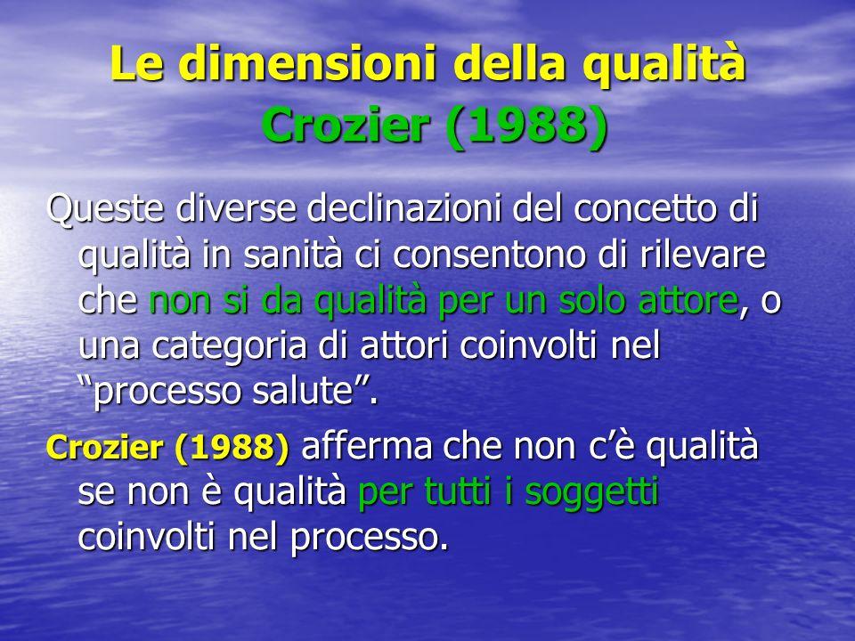 Le dimensioni della qualità Crozier (1988) Queste diverse declinazioni del concetto di qualità in sanità ci consentono di rilevare che non si da qualità per un solo attore, o una categoria di attori coinvolti nel processo salute.