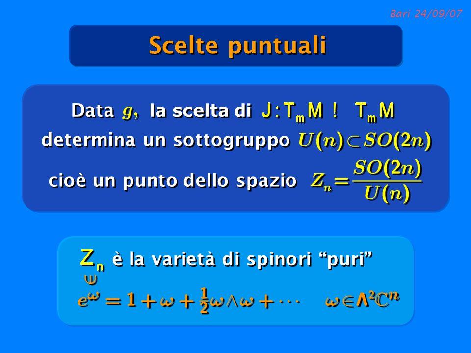 Bari 24/09/07 Data la scelta di determina un sottogruppo cioè un punto dello spazio è la varietà di spinori puri Scelte puntuali