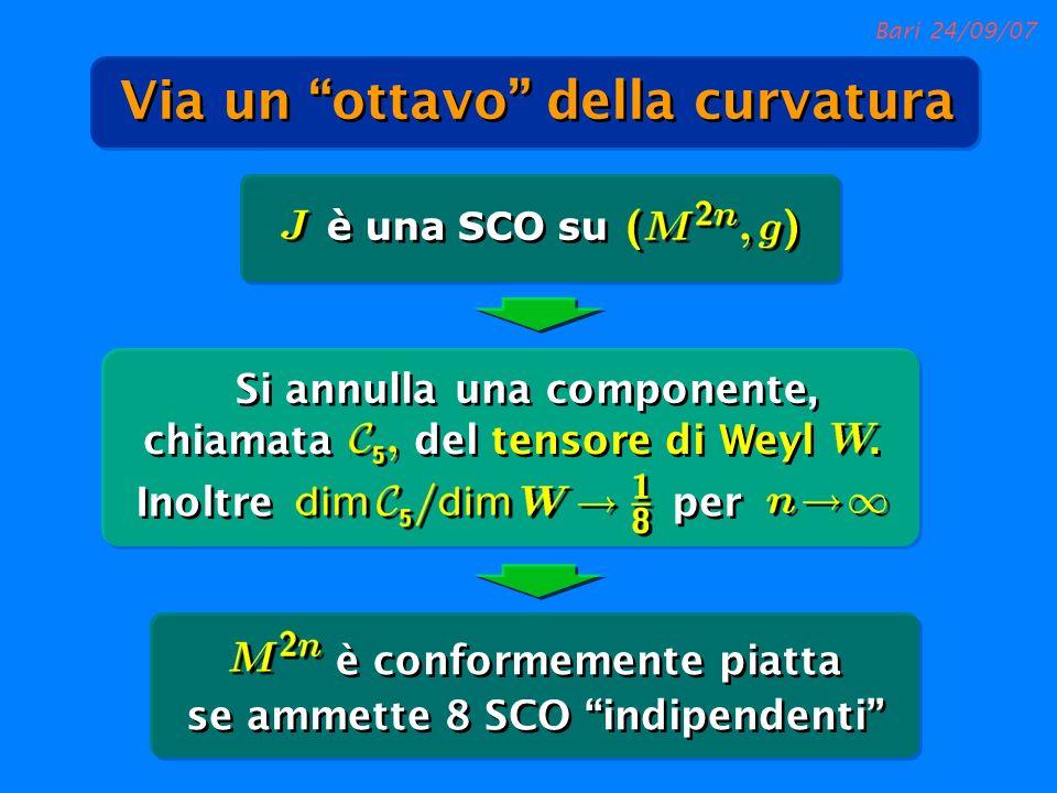 Bari 24/09/07 Si annulla una componente, chiamata del tensore di Weyl. Inoltre per Via un ottavo della curvatura è una SCO su è conformemente piatta s