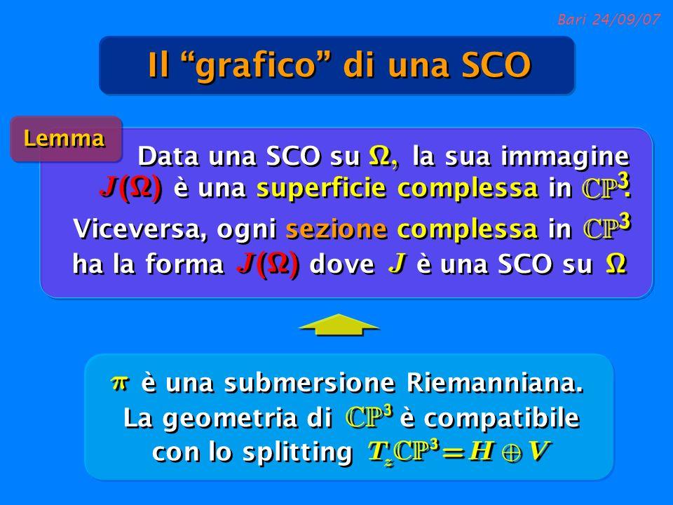 Bari 24/09/07 Il grafico di una SCO Data una SCO su la sua immagine è una superficie complessa in. Lemma ha la forma dove è una SCO su Viceversa, ogni