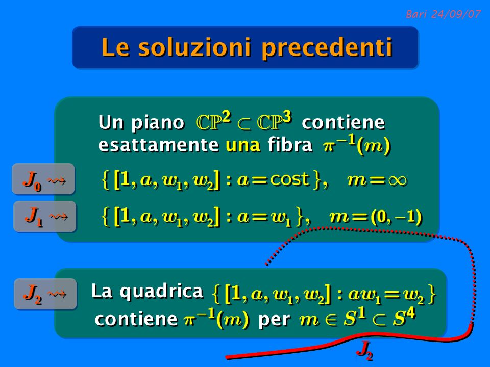 Bari 24/09/07 Un piano contiene esattamente una fibra Le soluzioni precedenti contiene per La quadrica