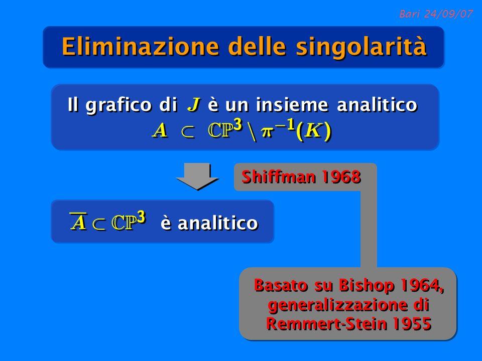 Bari 24/09/07 Eliminazione delle singolarità Il grafico di è un insieme analitico Basato su Bishop 1964, generalizzazione di Remmert-Stein 1955 Shiffm