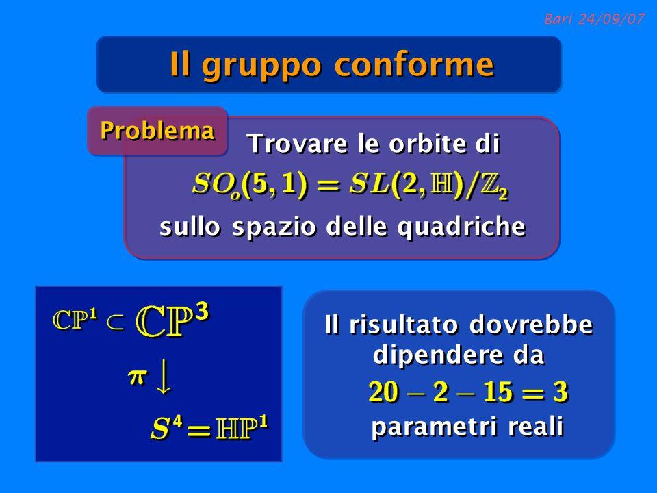 Bari 24/09/07 Trovare le orbite di sullo spazio delle quadriche Il risultato dovrebbe dipendere da parametri reali Problema Il gruppo conforme