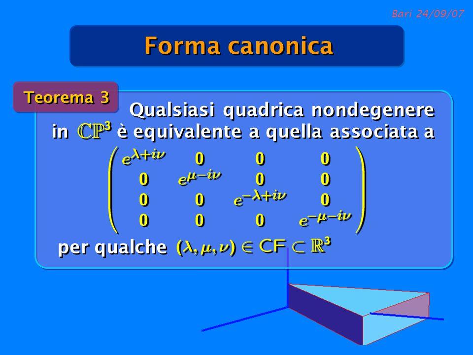 Bari 24/09/07 Teorema 3 Qualsiasi quadrica nondegenere in è equivalente a quella associata a per qualche Forma canonica