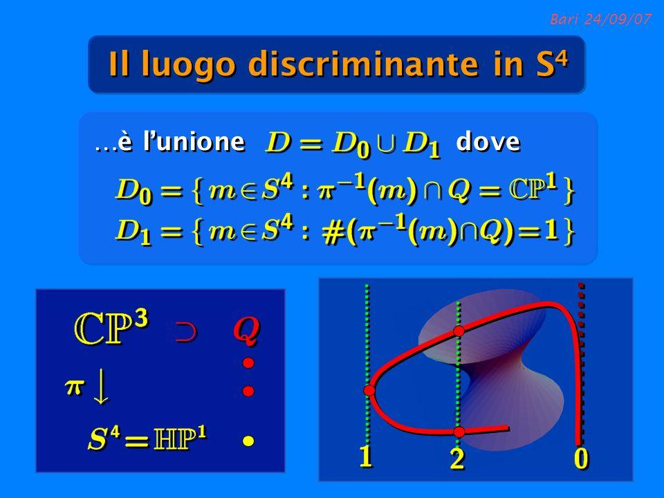 Bari 24/09/07 …è lunione dove Il luogo discriminante in S 4