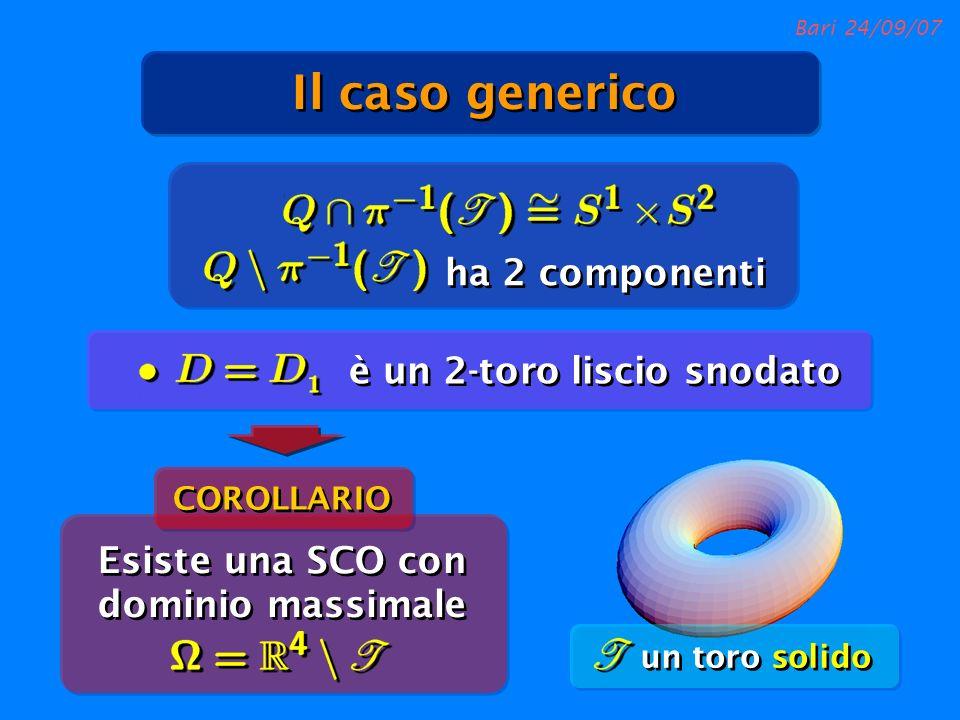 Bari 24/09/07 Il caso generico è un 2-toro liscio snodato ha 2 componenti Esiste una SCO con dominio massimale COROLLARIO un toro solido