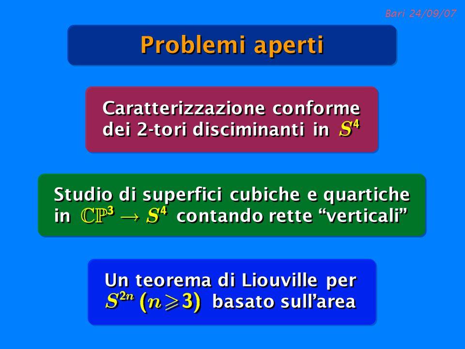 Bari 24/09/07 Caratterizzazione conforme dei 2-tori disciminanti in Studio di superfici cubiche e quartiche in contando rette verticali Un teorema di