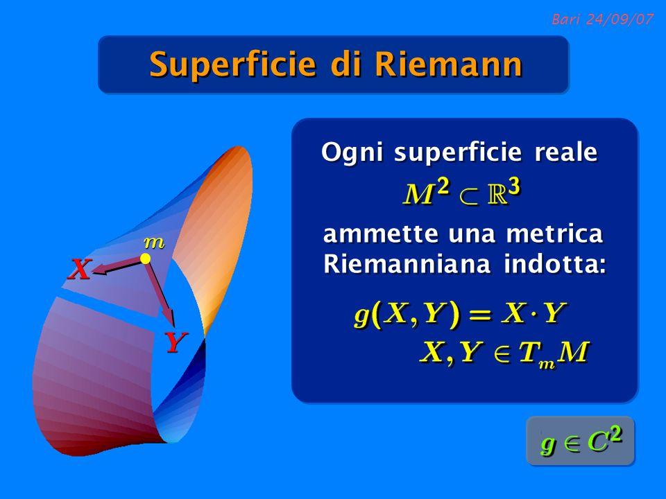 Bari 24/09/07 ammette una metrica Riemanniana indotta: Ogni superficie reale Superficie di Riemann