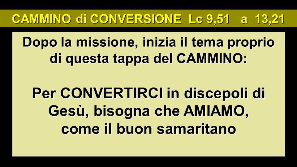 Galilea Il grido Convertere di N. Casanoves (Montserrat) ci invita a convertirci, durante il Cammino IL REGNO È IN MEZZO A NOI FIGLIO, QUELLO CHE È MI