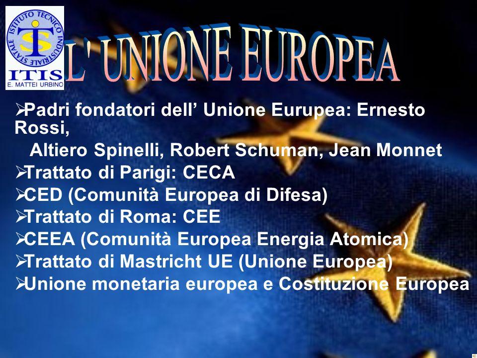 Padri fondatori dell Unione Eurupea: Ernesto Rossi, Altiero Spinelli, Robert Schuman, Jean Monnet Trattato di Parigi: CECA CED (Comunità Europea di Di