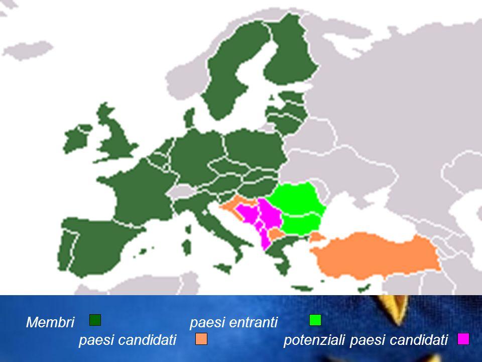 Membri paesi entranti paesi candidati potenziali paesi candidati
