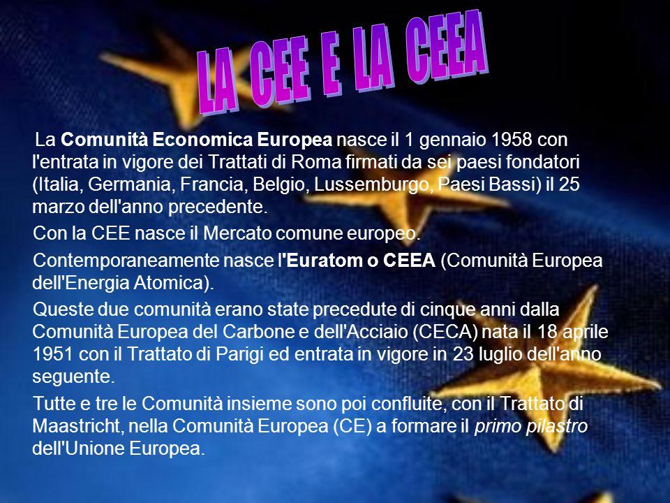 La Comunità Economica Europea nasce il 1 gennaio 1958 con l'entrata in vigore dei Trattati di Roma firmati da sei paesi fondatori (Italia, Germania, F
