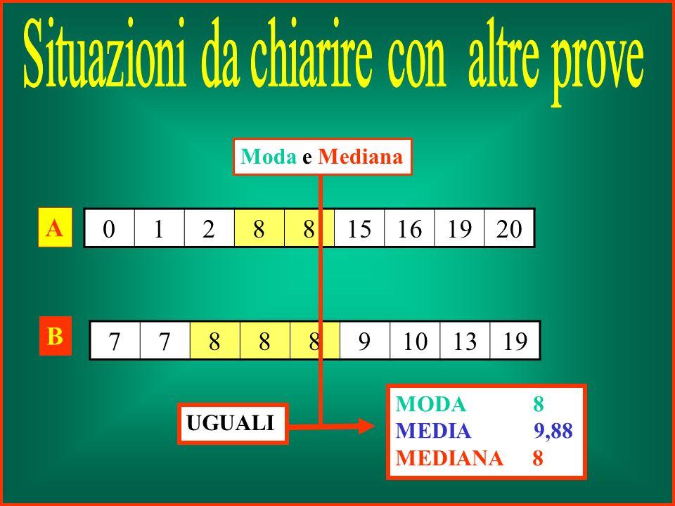 Mediana 21 2 5 9 1 3 4 6 7 8 10 11 12 13 14 Media 37