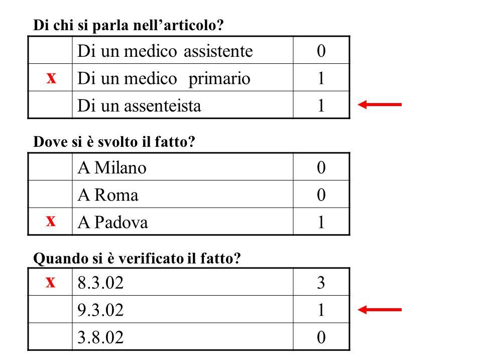 Di un medico assistente0 Di un medico primario1 Di un assenteista1 A Milano0 A Roma0 A Padova1 8.3.023 9.3.021 3.8.020 Di chi si parla nellarticolo.