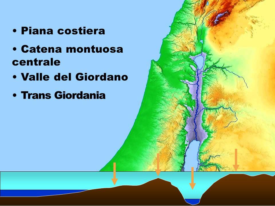 Catena montuosa centrale Piana costiera Valle del Giordano Trans Giordania