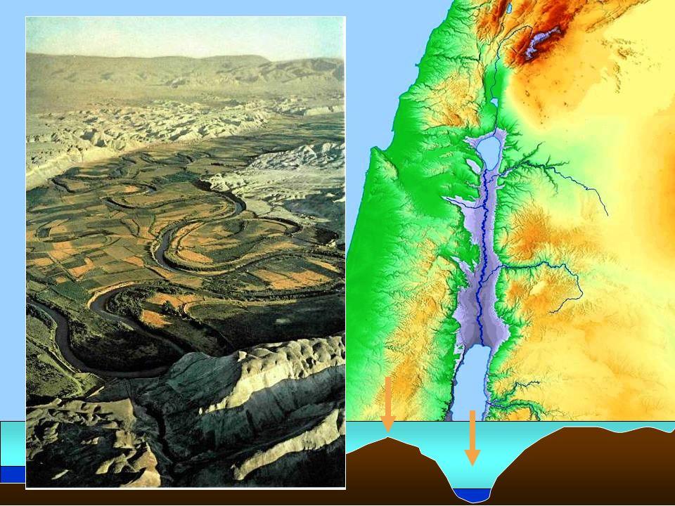 Central Mountain Range The Coastal Plain Jordan Rift Valley